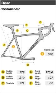App de vélo