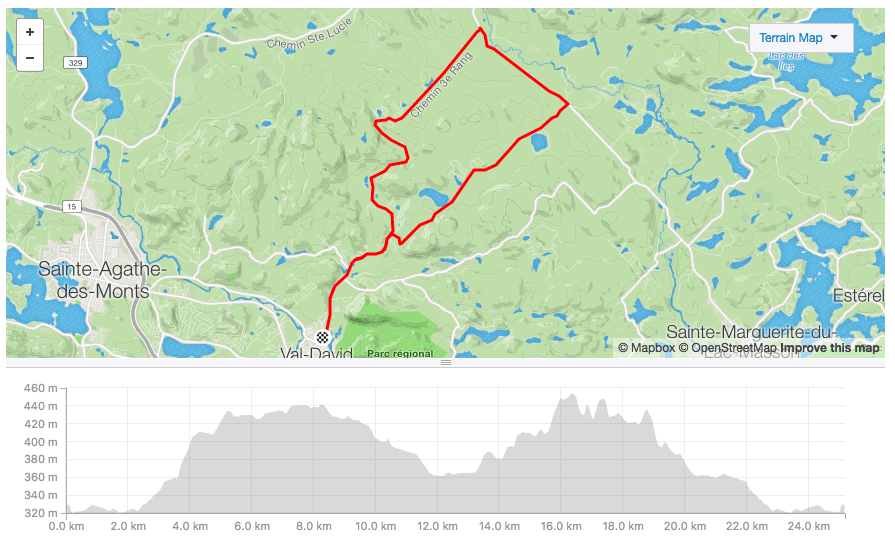 Strava Routes - Doncaster Loop