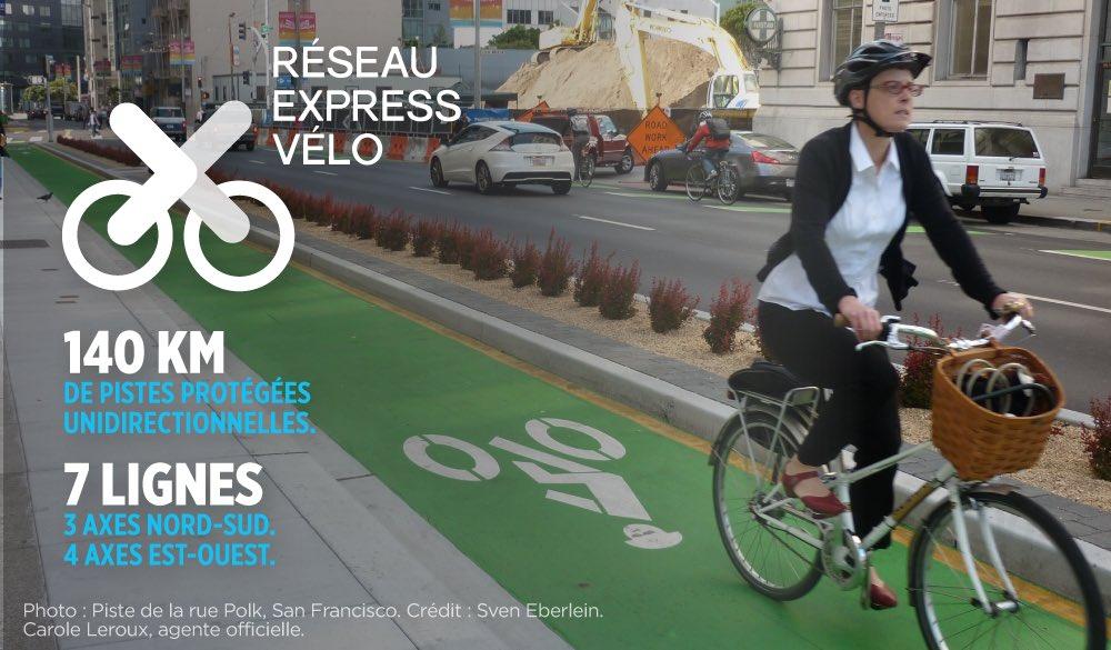 Réseau express vélo Projet Montréal