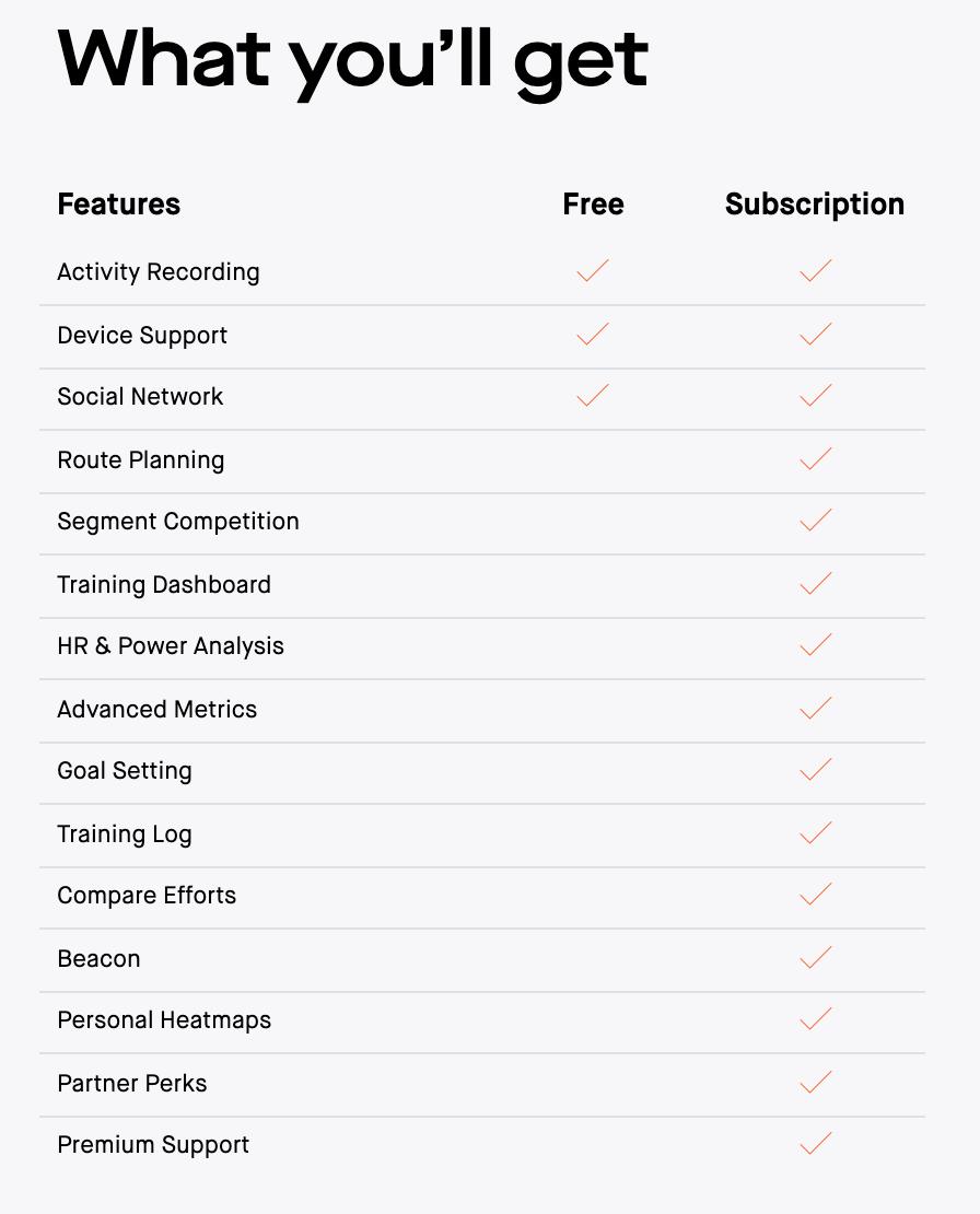 Strava Free VS Subscription services
