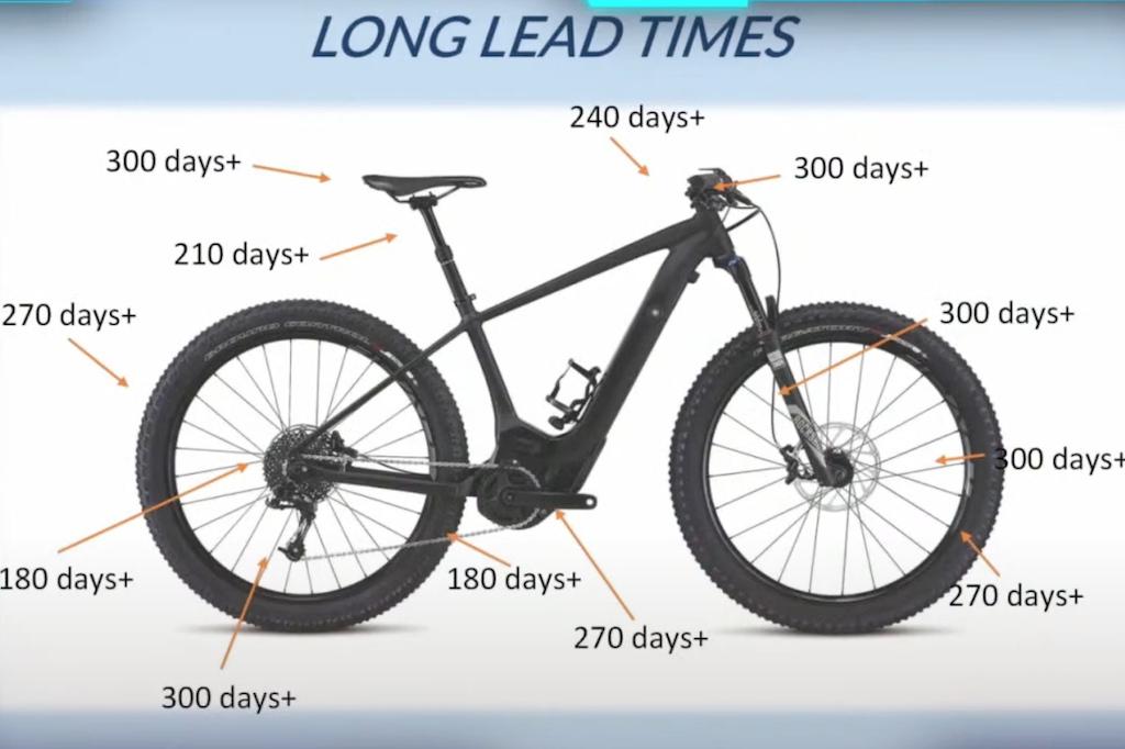 Délai dans l'industrie du vélo afin d'obtenir des pièces et composantes.