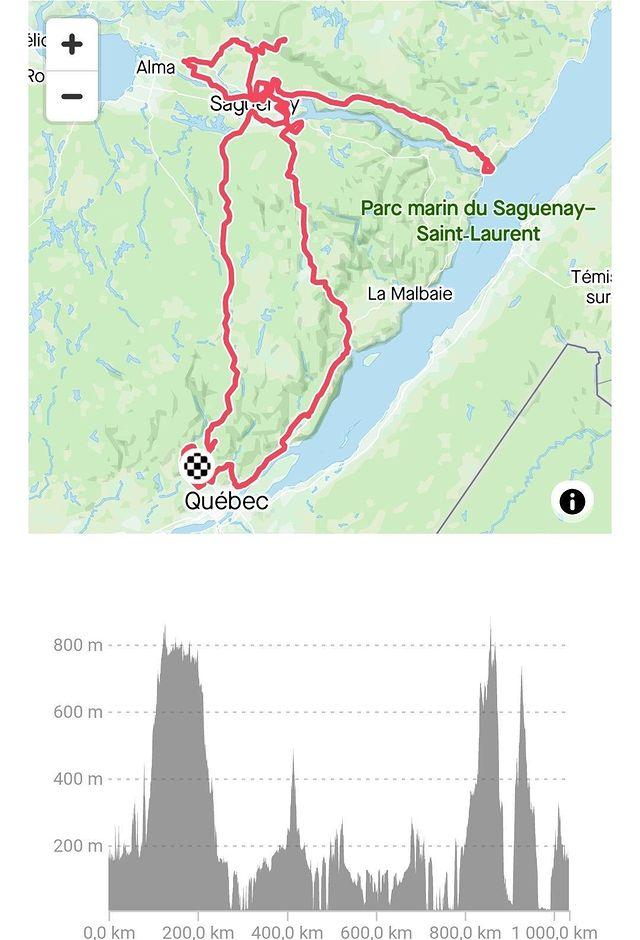 Ultra défi 100 km 2021